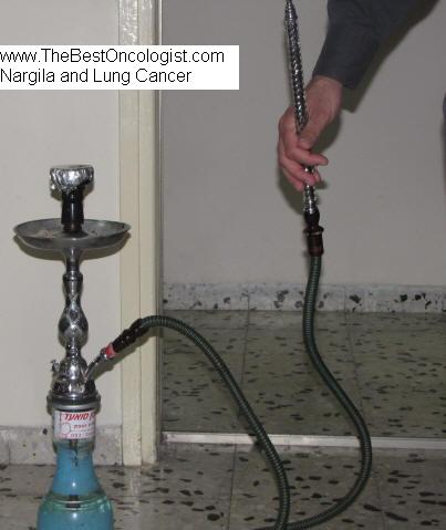 Nargile, Shisha, Hookah, argila, or waterpipe smoking